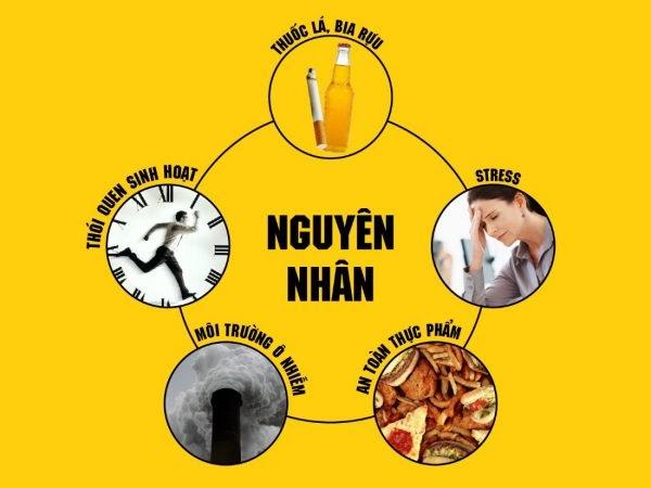 Nguyên nhân dẫn đến bệnh dạ dày