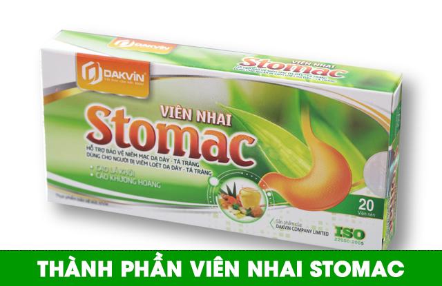 thanh phan vien nhai stomac